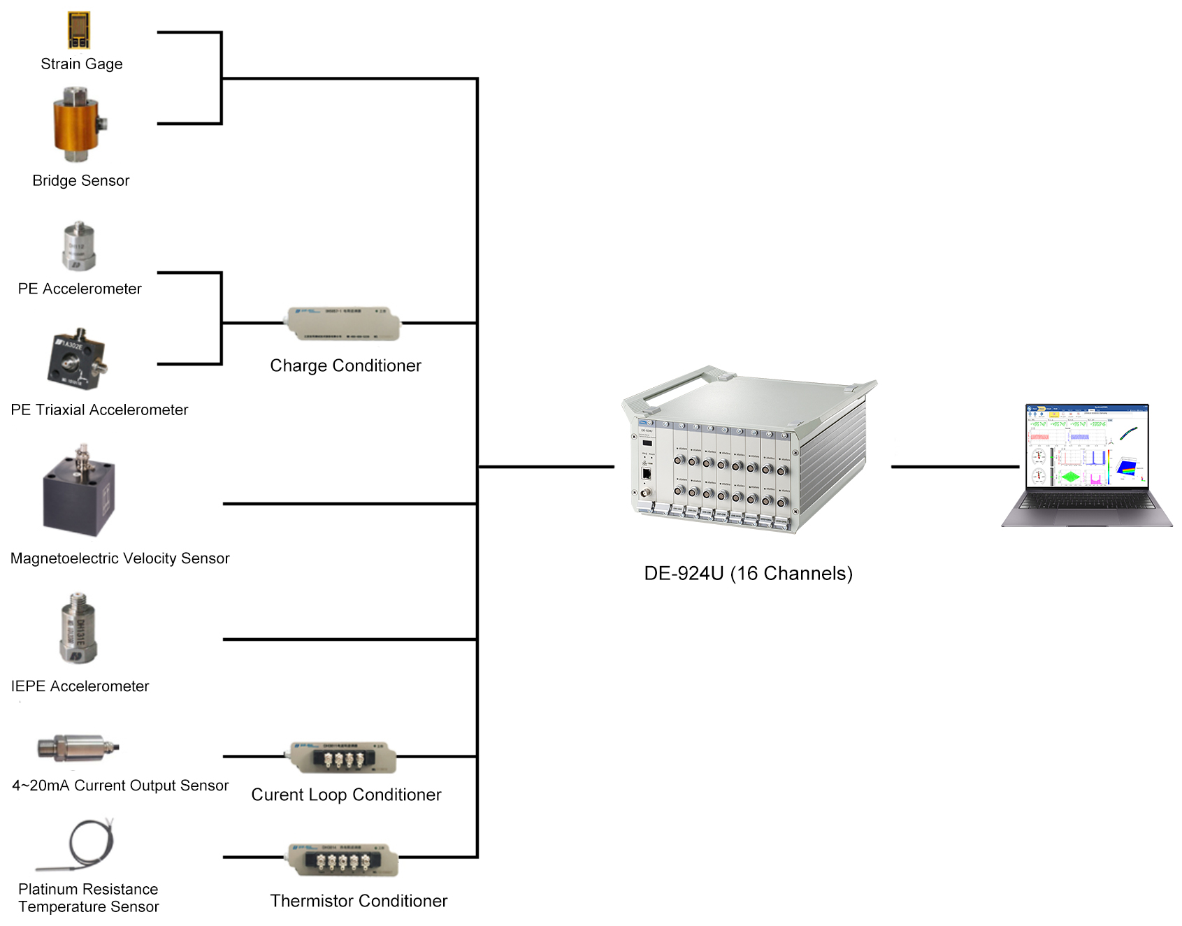 DE-924U System Block Diagram-1